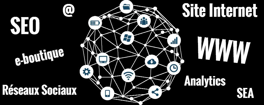 services liés à la création d'un site web